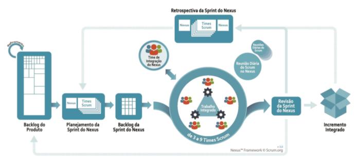 Nexos Framework